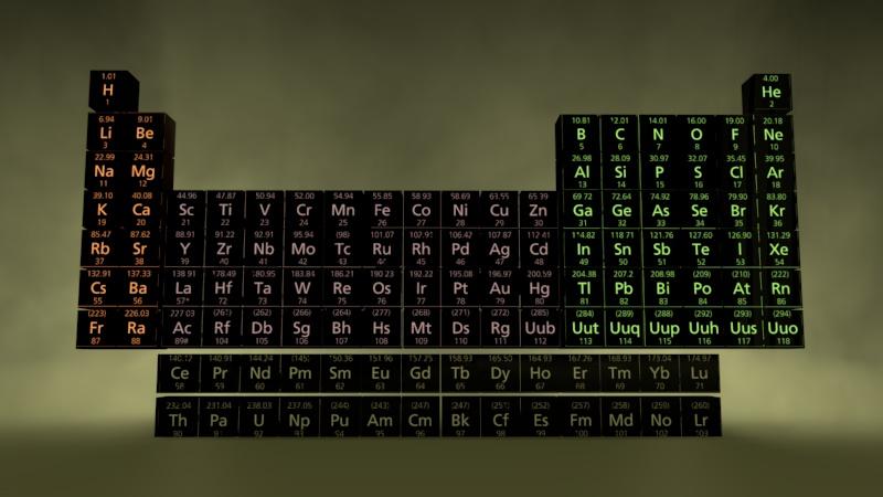 The Periodic Table Scicommstudios